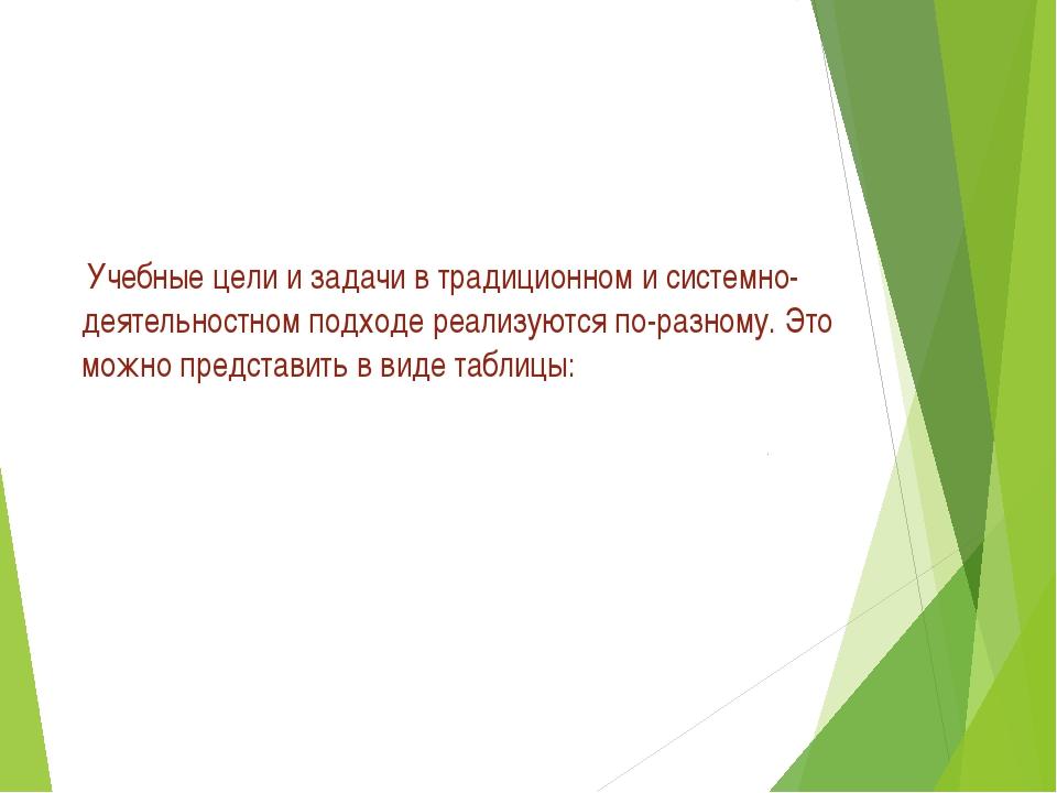 Учебные цели и задачи в традиционном и системно-деятельностном подходе реали...