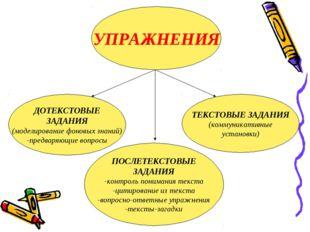 ТЕКСТОВЫЕ ЗАДАНИЯ (коммуникативные установки) ДОТЕКСТОВЫЕ ЗАДАНИЯ (моделирова