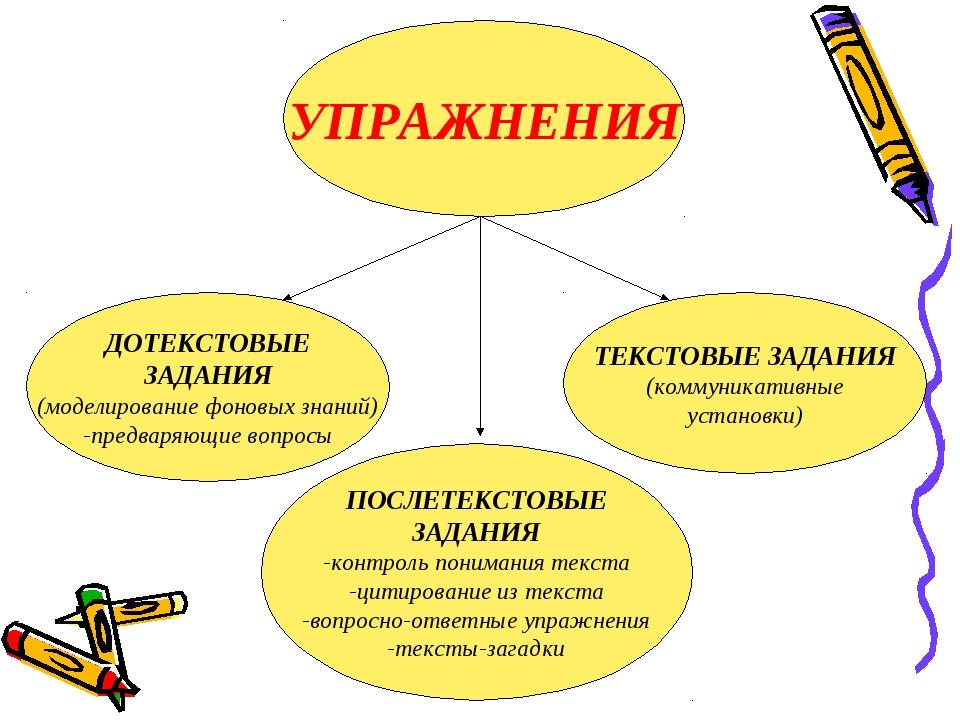 ТЕКСТОВЫЕ ЗАДАНИЯ (коммуникативные установки) ДОТЕКСТОВЫЕ ЗАДАНИЯ (моделирова...
