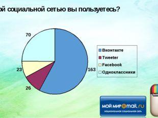 Какой социальной сетью вы пользуетесь?