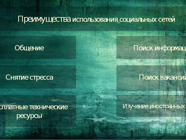 Поиск информации Общение Поиск вакансий Изучение иностранных языков Снятие с...