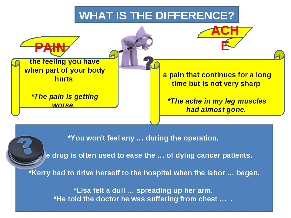 PAIN ACHE a pain that continues for a long time but is not very sharp *The ac...
