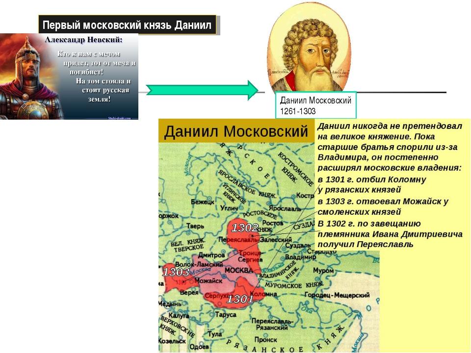 Первый московский князь Даниил Даниил Московский 1261-1303
