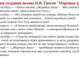 """История создания поэмы Н.В. Гоголя """"Мертвые души""""  1835год, октябрь— «Нача"""