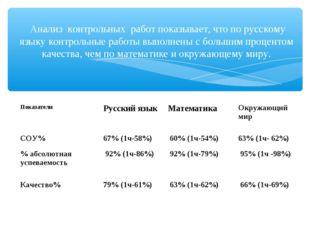 Анализ контрольных работ показывает, что по русскому языку контрольные работ