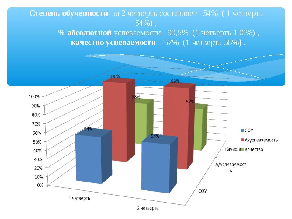 Степень обученности за 2 четверть составляет –54% ( 1 четверть 54%) , % абсол...
