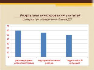 Результаты анкетирования учителей критерии при определении объема ДЗ