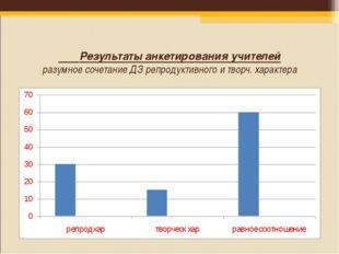 Результаты анкетирования учителей разумное сочетание ДЗ репродуктивного и тв