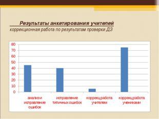 Результаты анкетирования учителей коррекционная работа по результатам провер