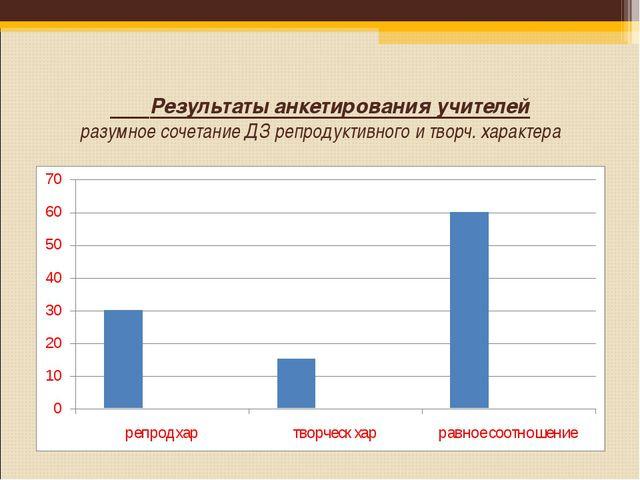 Результаты анкетирования учителей разумное сочетание ДЗ репродуктивного и тв...