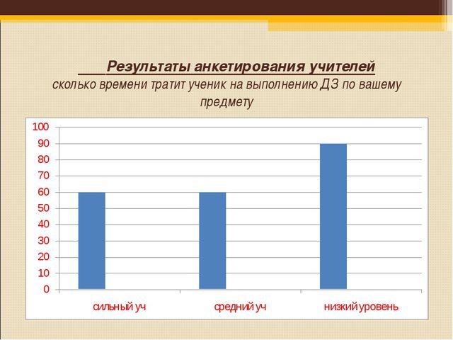 Результаты анкетирования учителей сколько времени тратит ученик на выполнени...