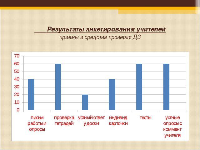 Результаты анкетирования учителей приемы и средства проверки ДЗ