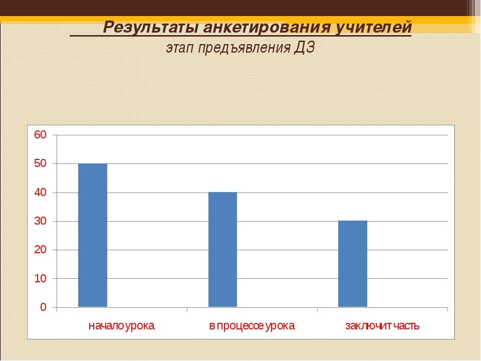 Результаты анкетирования учителей этап предъявления ДЗ