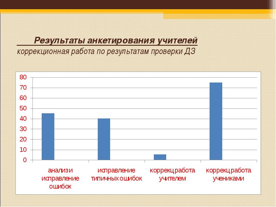 Результаты анкетирования учителей коррекционная работа по результатам провер...