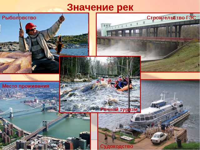 Значение рек * Рыболовство Строительство ГЭС Речной туризм Судоходство Место...