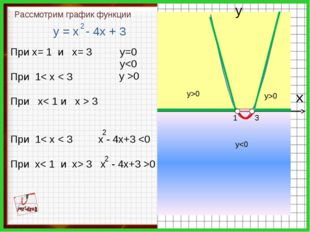 у0 у>0 х у 3 1 у = х - 4х + 3 2 При х= 1 и х= 3 При 1< х < 3 При х< 1 и х >