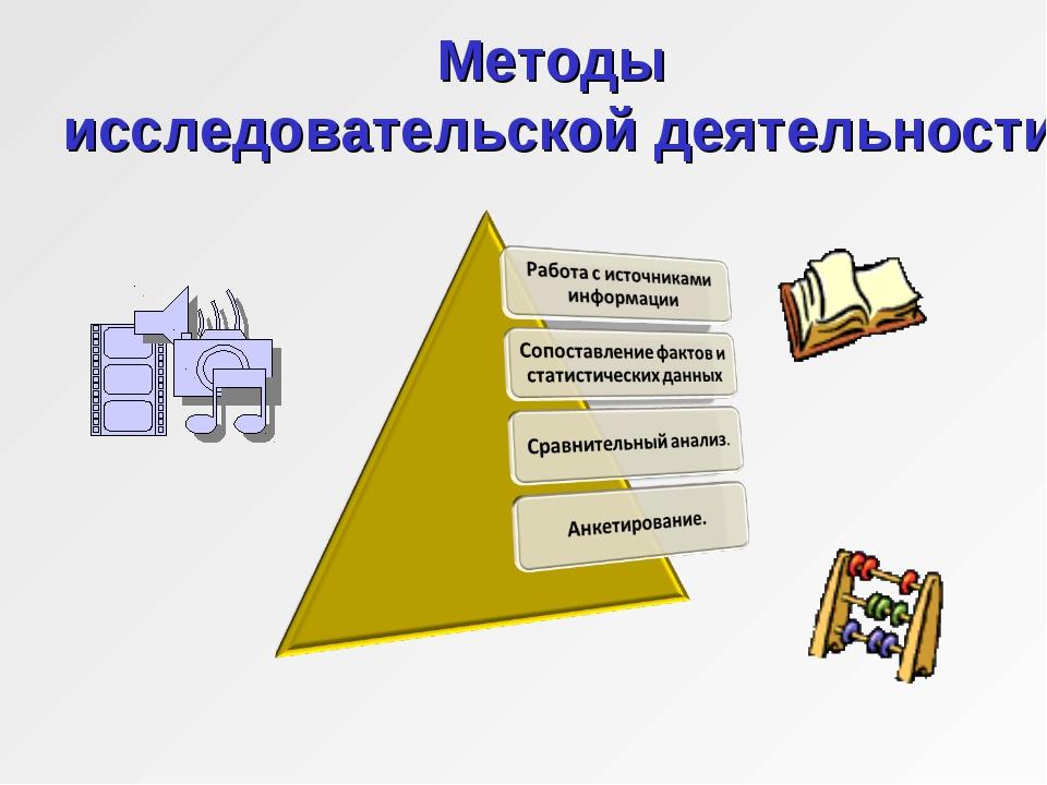 Методы исследовательской деятельности