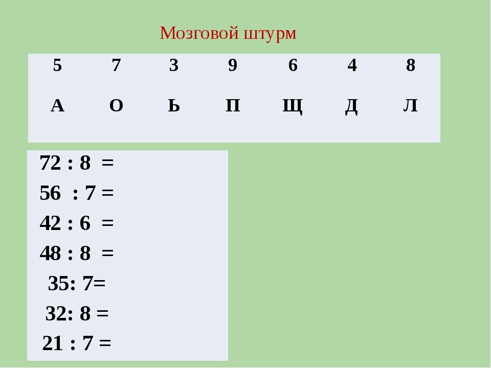 Мозговой штурм 5 7 3 9 6 4 8 А О Ь П Щ Д Л 72 : 8 = 56 : 7 = 42 : 6 = 48 : 8...