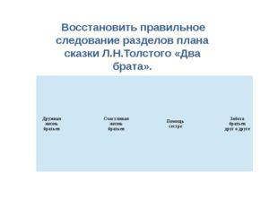 Восстановить правильное следование разделов плана сказки Л.Н.Толстого «Два б
