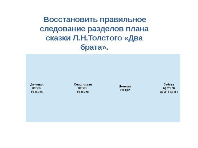 Восстановить правильное следование разделов плана сказки Л.Н.Толстого «Два б...