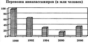 http://rusidze.ru/wp-content/uploads/2012/03/%D0%B3%D1%80%D0%B0%D1%84%D0%B8%D0%BA-300x153.png
