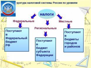 налоги Федеральные Региональные Местные Поступают в Федеральный бюджет РФ Пос