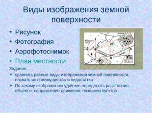 Виды изображения земной поверхности Рисунок Фотография Аэрофотоснимок План ме
