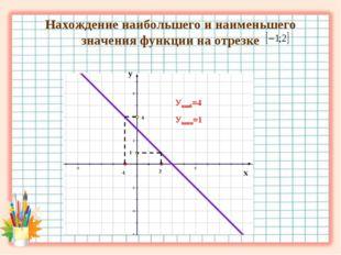 Нахождение наибольшего и наименьшего значения функции на отрезке х у 4 1 -1 2