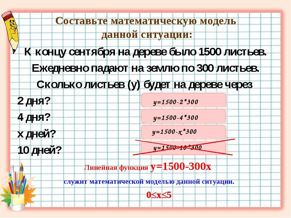 Составьте математическую модель данной ситуации: К концу сентября на дереве б...
