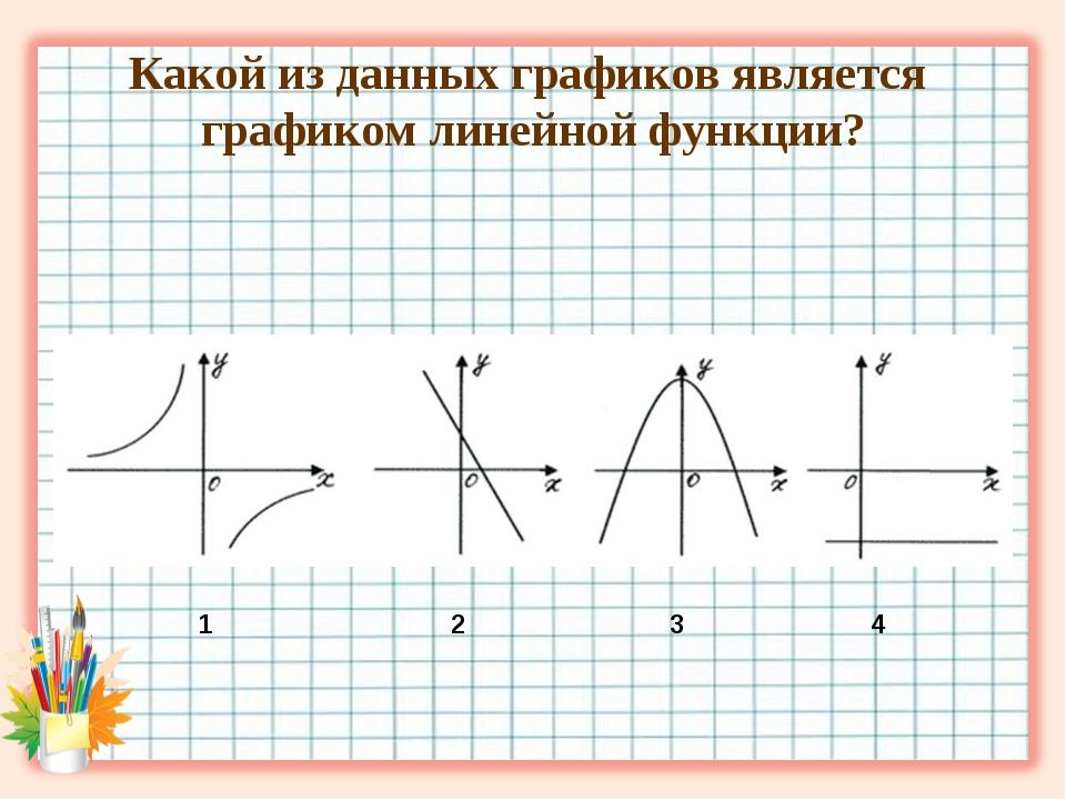 Какой из данных графиков является графиком линейной функции? 1 2 3 4