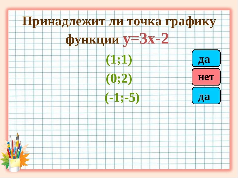 Принадлежит ли точка графику функции у=3х-2 (1;1) (0;2) (-1;-5) да нет да