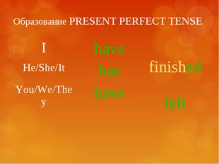 Образование PRESENT PERFECT TENSE Ihave finished left He/She/Ithas You/We