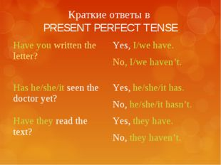 Краткие ответы в PRESENT PERFECT TENSE Have you written the letter?Yes, I/we