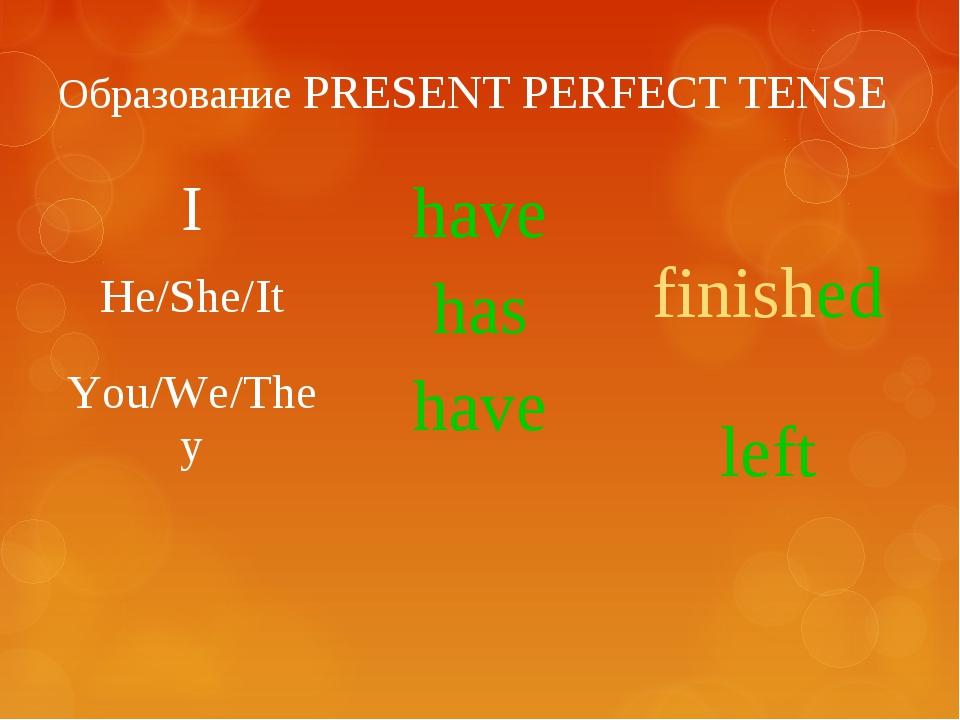 Образование PRESENT PERFECT TENSE Ihave finished left He/She/Ithas You/We...