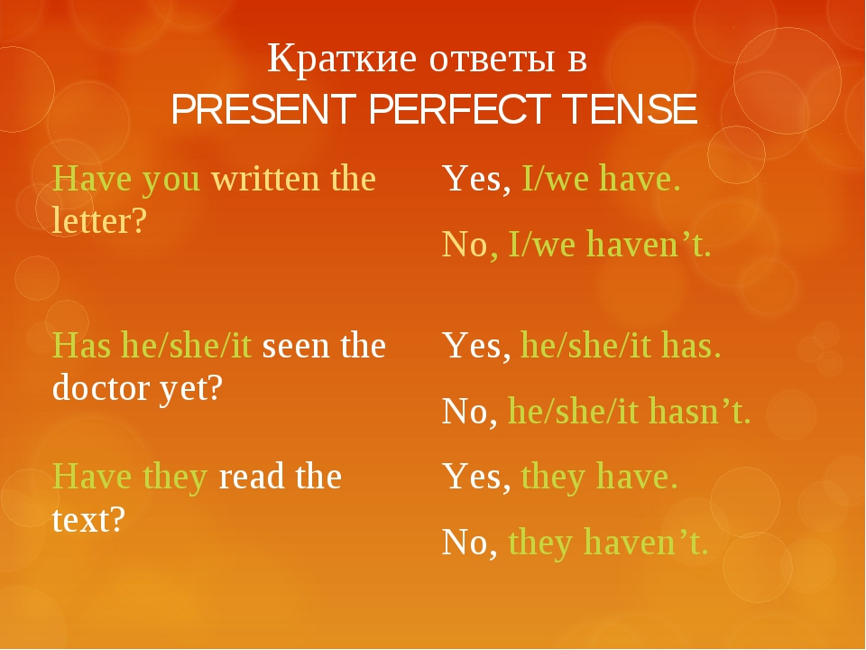 Краткие ответы в PRESENT PERFECT TENSE Have you written the letter?Yes, I/we...