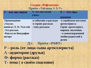 Стадия «Рефлексии» Приём «Таблица З-Х-У» Д/з Приём «РАФТ» Р – роль (от лица с
