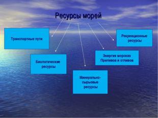Ресурсы морей Биологические ресурсы Транспортные пути Рекреационные ресурсы Э