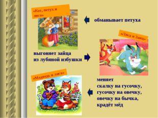 «Лиса и Заяц» «Кот, петух и лиса» обманывает петуха выгоняет зайца из лубяной