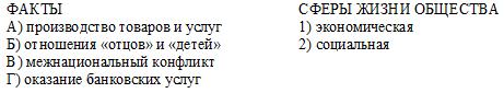 http://www.1variant.ru/images/obzchestvoznanie/testy-kontrolnie/itogkontrol8klass-1/image001.png