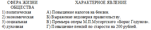 http://www.1variant.ru/images/obzchestvoznanie/testy-kontrolnie/itogkontrol8klass-1/image003.png
