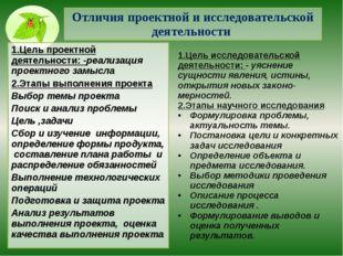 Отличия проектной и исследовательской деятельности 1.Цель проектной деятельно
