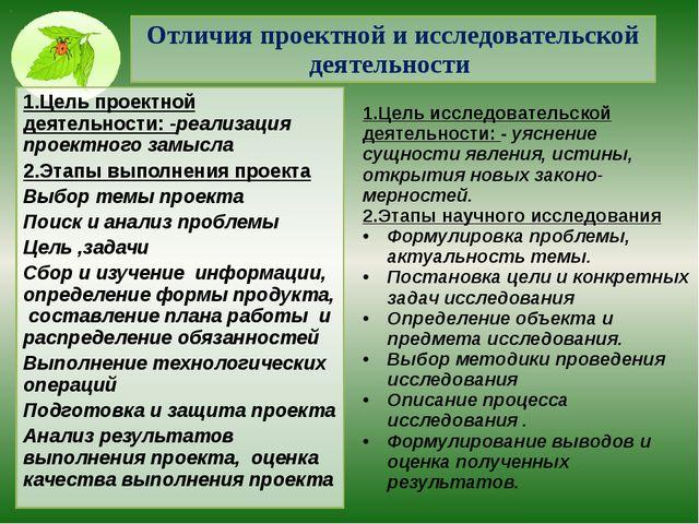 Отличия проектной и исследовательской деятельности 1.Цель проектной деятельно...
