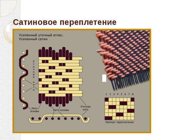 Виды ткацких переплетений Сатиновое Атласное Нити утка Нити основы о у