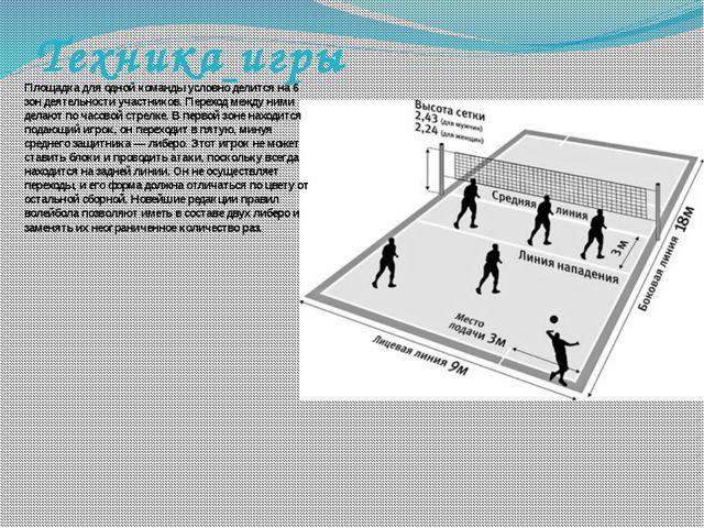 Техника игры Площадка для одной команды условно делится на 6 зон деятельности...
