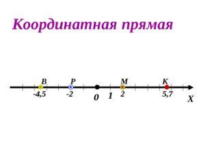 Х 0 1 Р -2 В -4,5 К 5,7 М 2 Координатная прямая