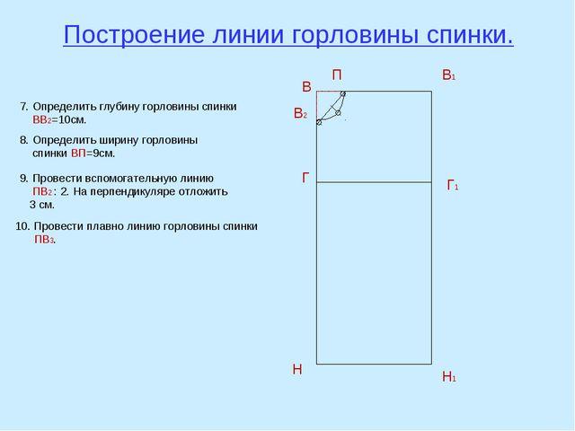 Построение линии горловины спинки. В В1 Н Н1 Г Г1 7. Определить глубину горло...