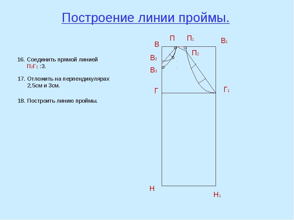 Построение линии проймы. В В1 Н Н1 Г Г1 В2 П В3 П1 П2 16. Соединить прямой ли...