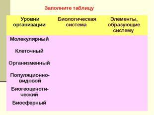 Заполните таблицу Уровни организации Биологическаясистема Элементы, образующи