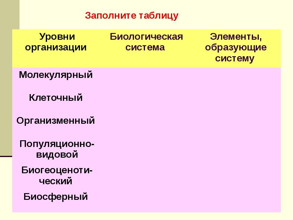 Заполните таблицу Уровни организации Биологическаясистема Элементы, образующи...