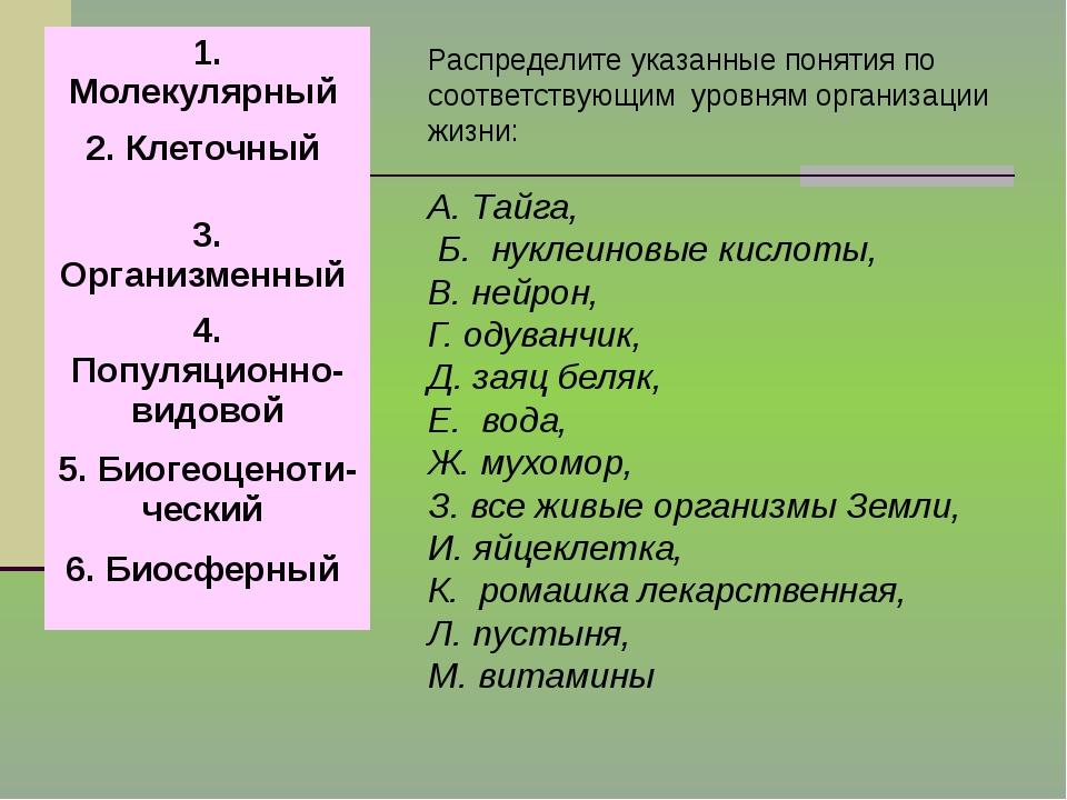 Распределите указанные понятия по соответствующим уровням организации жизни:...